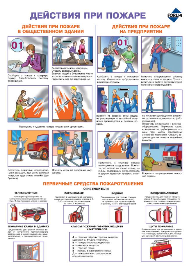 фильтрации, действия сотрудников при пожаре в картинках это